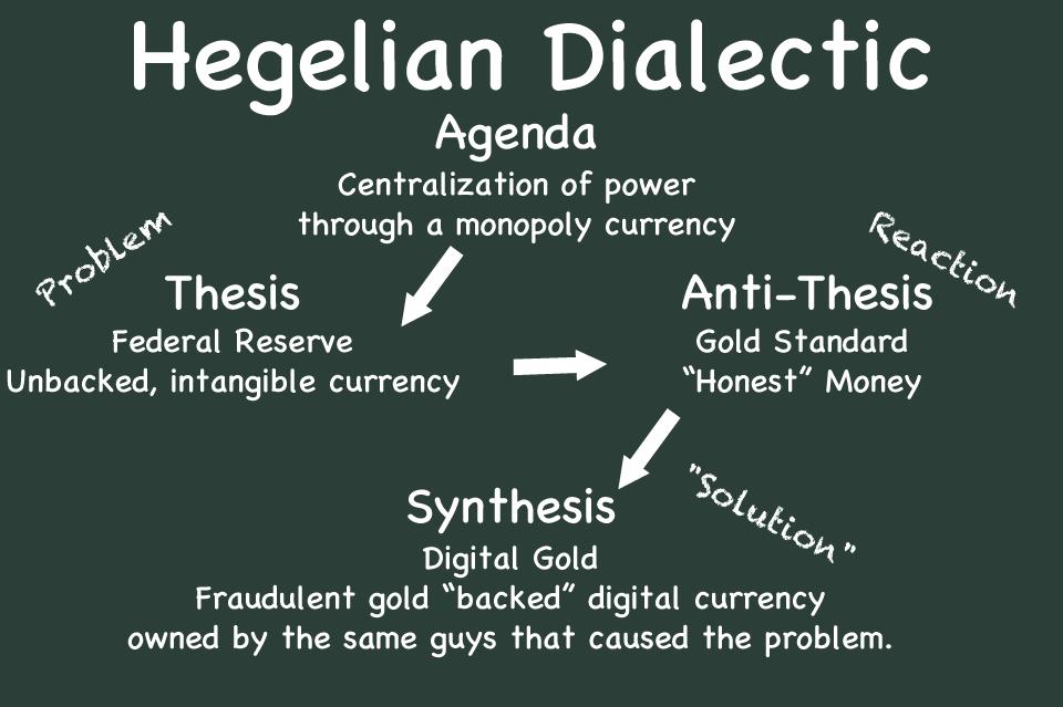 hegelian_dialectic_by_uki__uki-d74talr